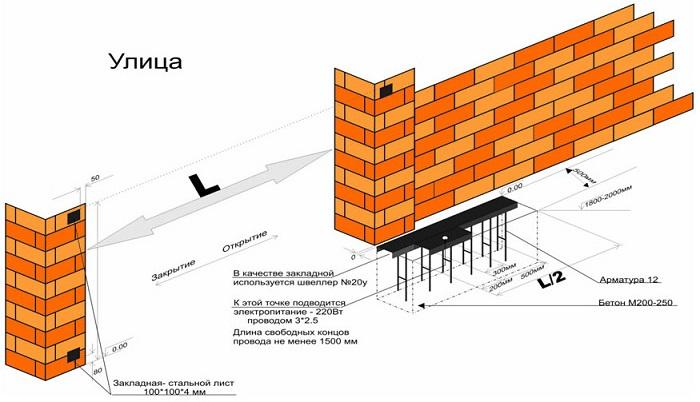Схема установки опорных столбов для автоматических откатных ворот