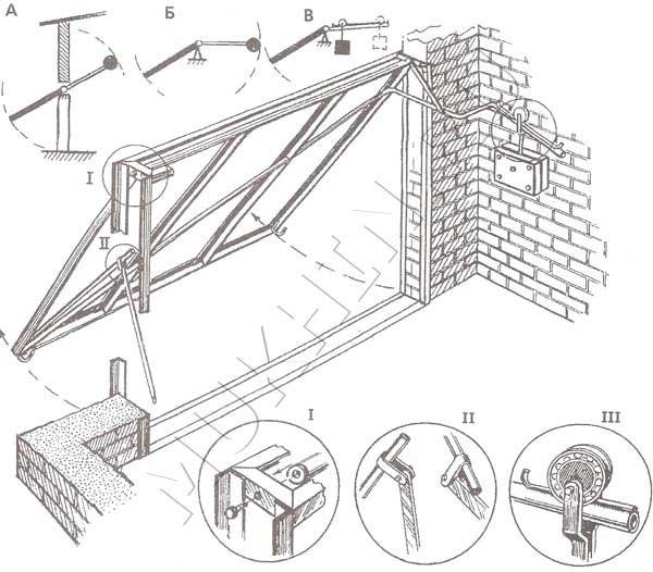Эскиз подъемно-поворотных гаражных ворот