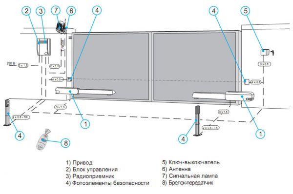Схема установки автоматики на распашные ворота