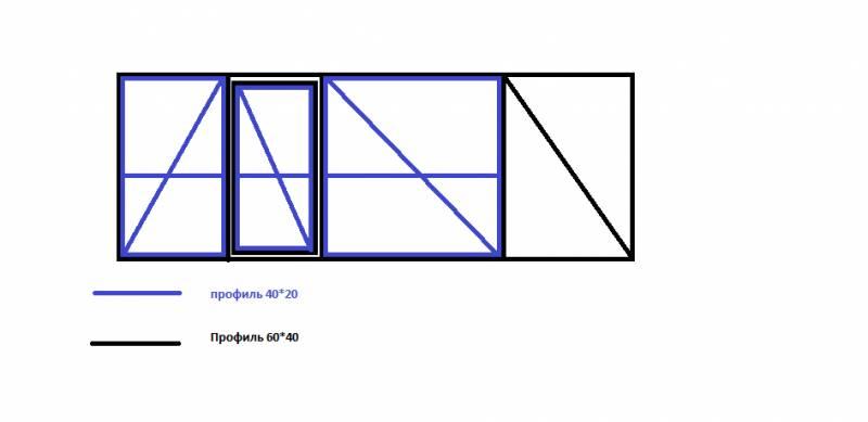 Схема откатных ворот с калиткой