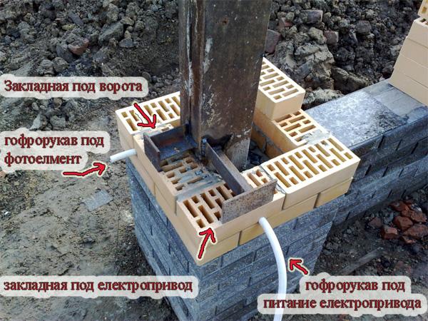 Установка фундамента для распашных ворот