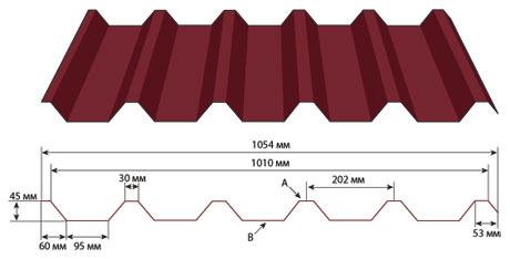 Схема металлопрофиля