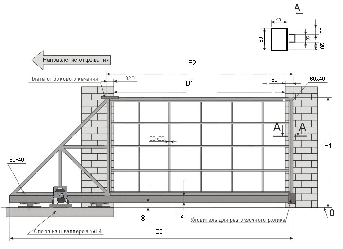 Схема монтажа откатных ворот для дачи